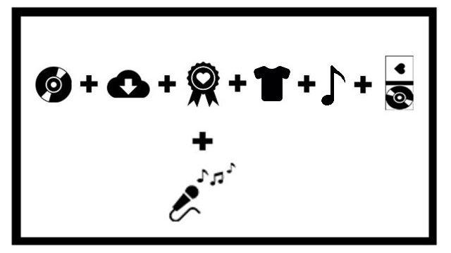 2 Cds físicos firmados + 2 digitales + agradecimientos en libreto cd+ partituras + 2 camiseta + Productor Ejecutivo en contraportada del cd + Concierto privado fuera de España: