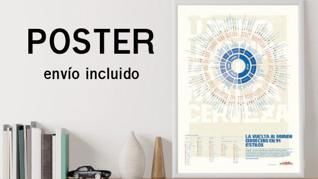 Póster (con envío)