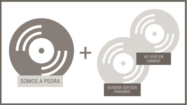 """CD """"SOMOS A PEDRA"""" + 2 CDs anteriores"""