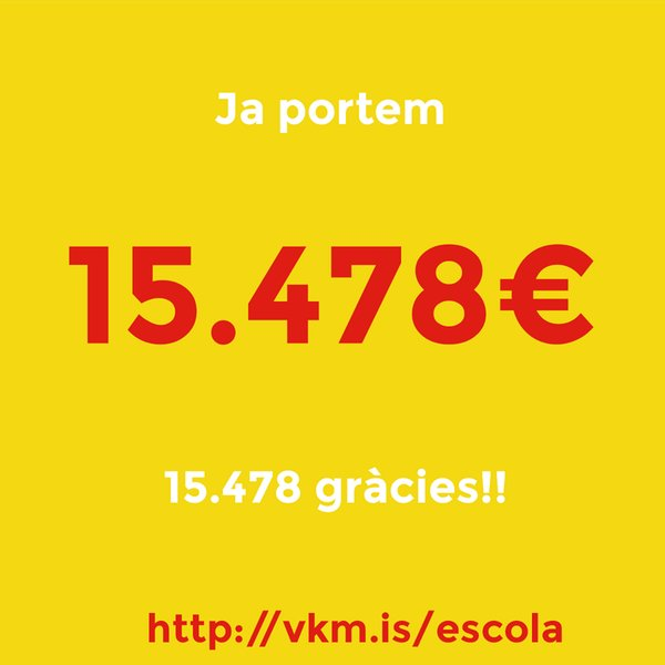 Resum de la primera setmana: 15.478 gràcies!