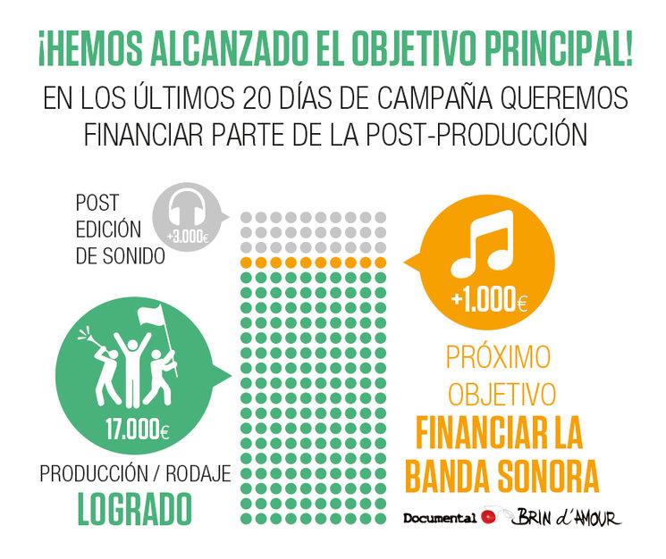 Muchas gracias Mecenas!!