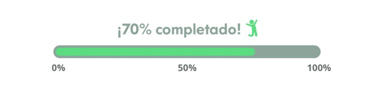 Cerca del 70% del objetivo, ¡gracias!