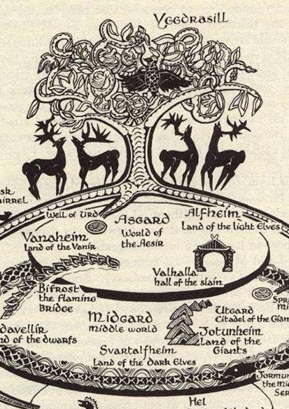 Guía rápida de mitología nórdica para Walhalla