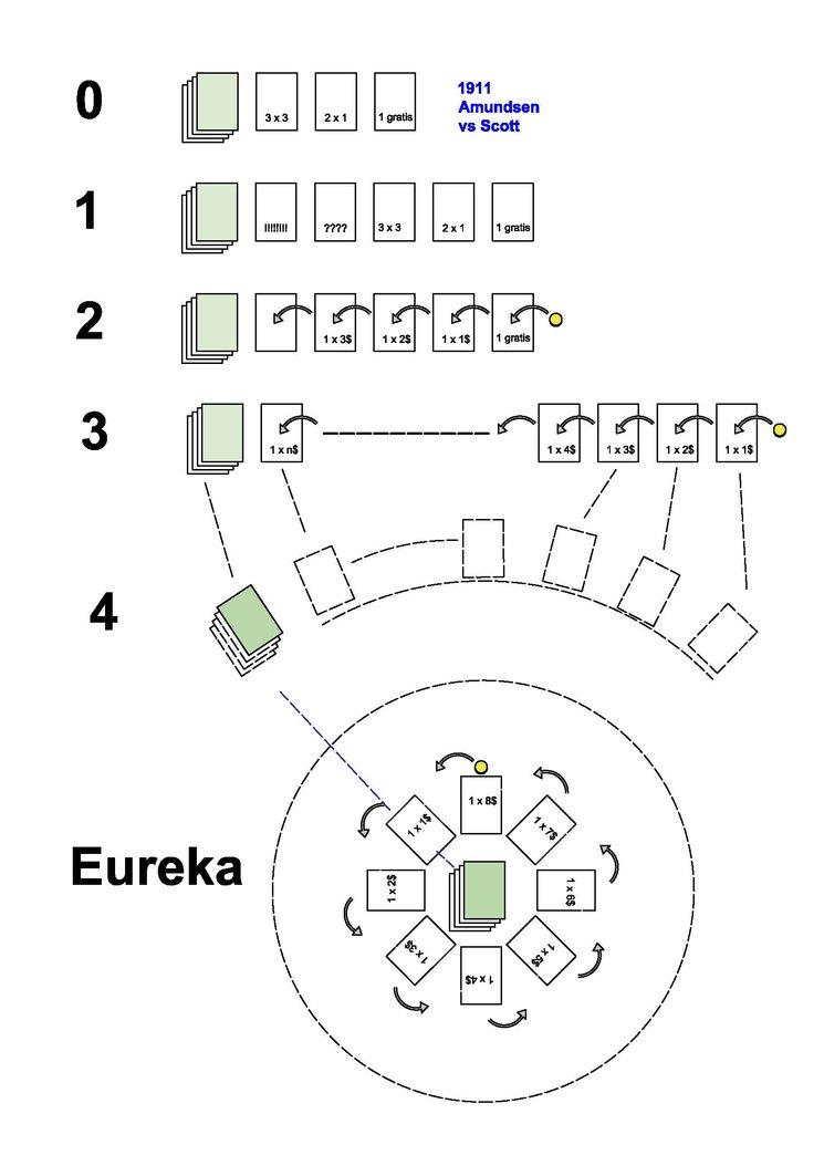 Diagrama de creación de rondel