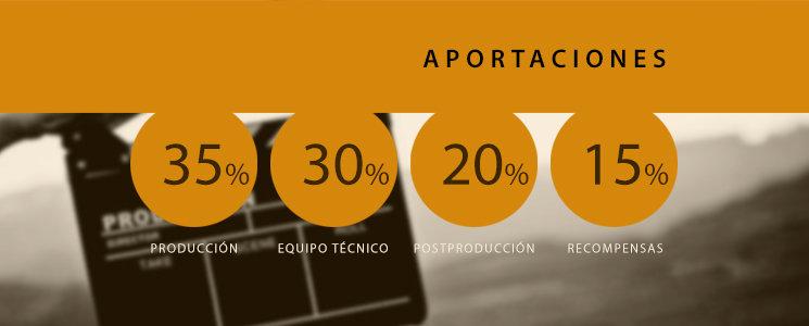 Gráfico porcentual de los costes del documental
