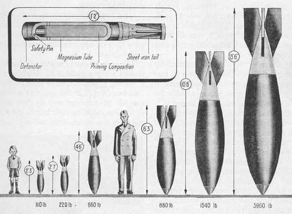 ¿Qué harías si te encontraras una bomba sin explotar?