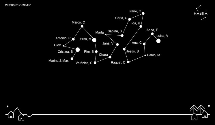 constelación Habitantes // Inhabitants constellation