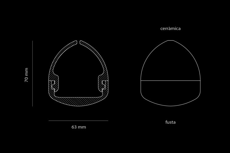 General dimensions