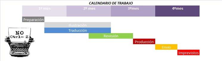 Calendario previsto