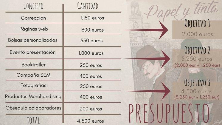 Presupuesto para el proyecto Papel y Tinta