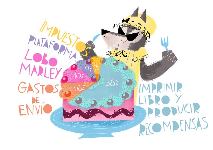 El reparto de la tarta :)