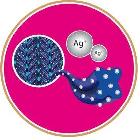 Compuestas por textil antibacteriano