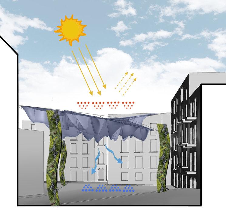 La tamización de los rayos solares evita la acumulación de calor en el suelo y fachadas de piedra, generando así un ambiente más agradable.