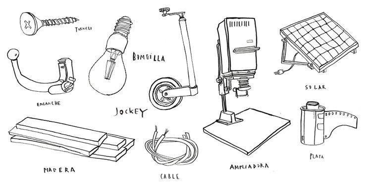 Los dibujitos de Clara indicando cada trozo de ínsula por reparar, adquirir o hasta inventar ...