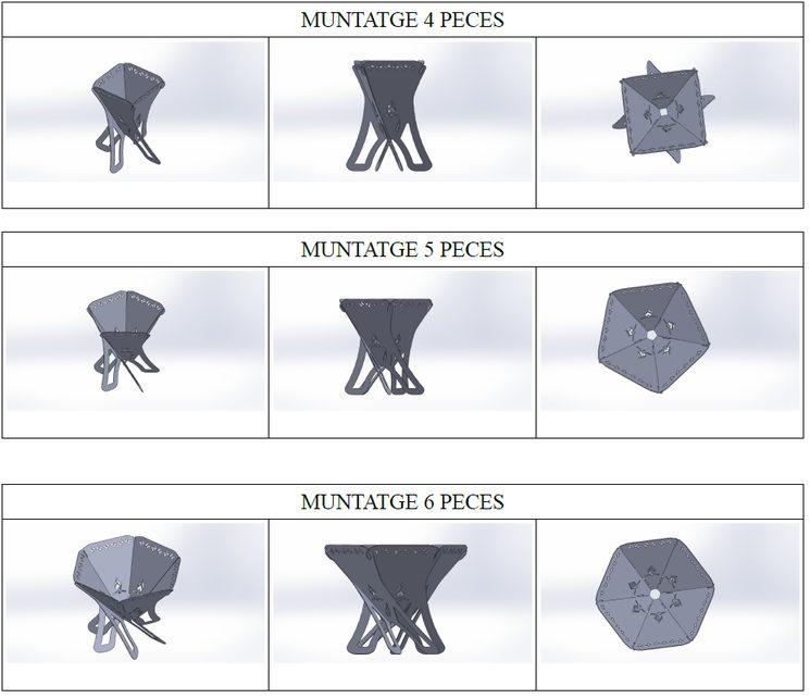 Diferents configuracions que permet