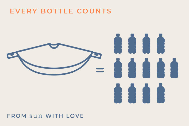 An adult cape equals 13 plastic bottles