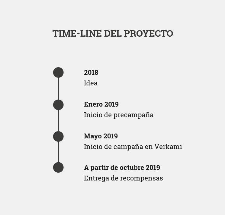 Aquí os detallamos los plazos del proyecto, ¡todo controlado!
