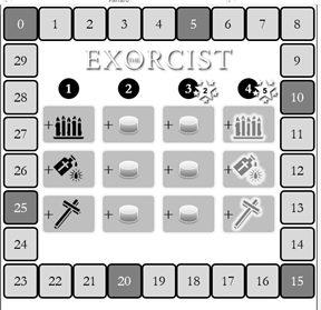 El tablero de puntuación de The Exorcist