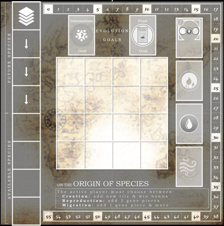 El tablero de juego, dónde se puede apreciar en la leyenda la desaparecida acción de migración.