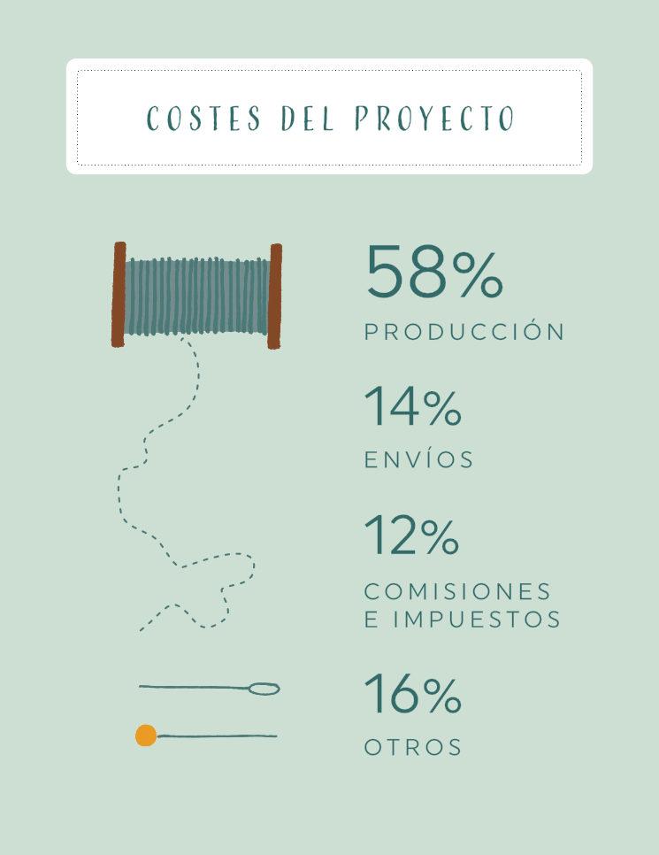 Costes