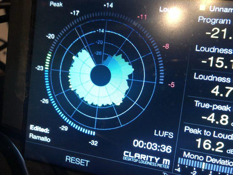 Loudness radar meter