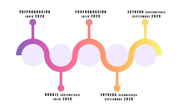 """Calendario de producción de """"Cani, el musical"""""""
