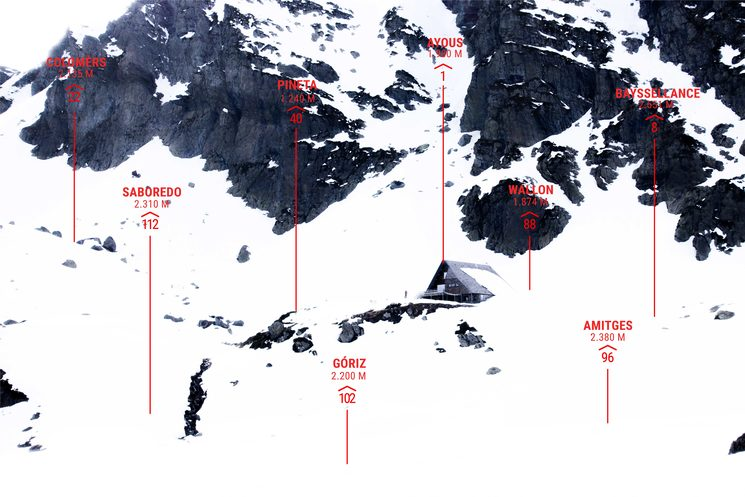 126 refugios de montaña
