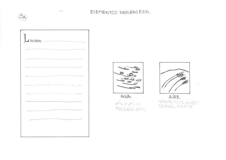 Elements de la natura 3A