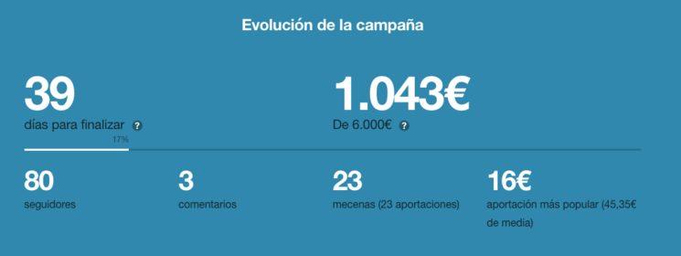 ¡Ya llegamos a 1000 euros!