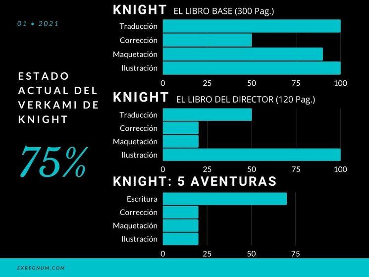 Actualización Knight enero 2021
