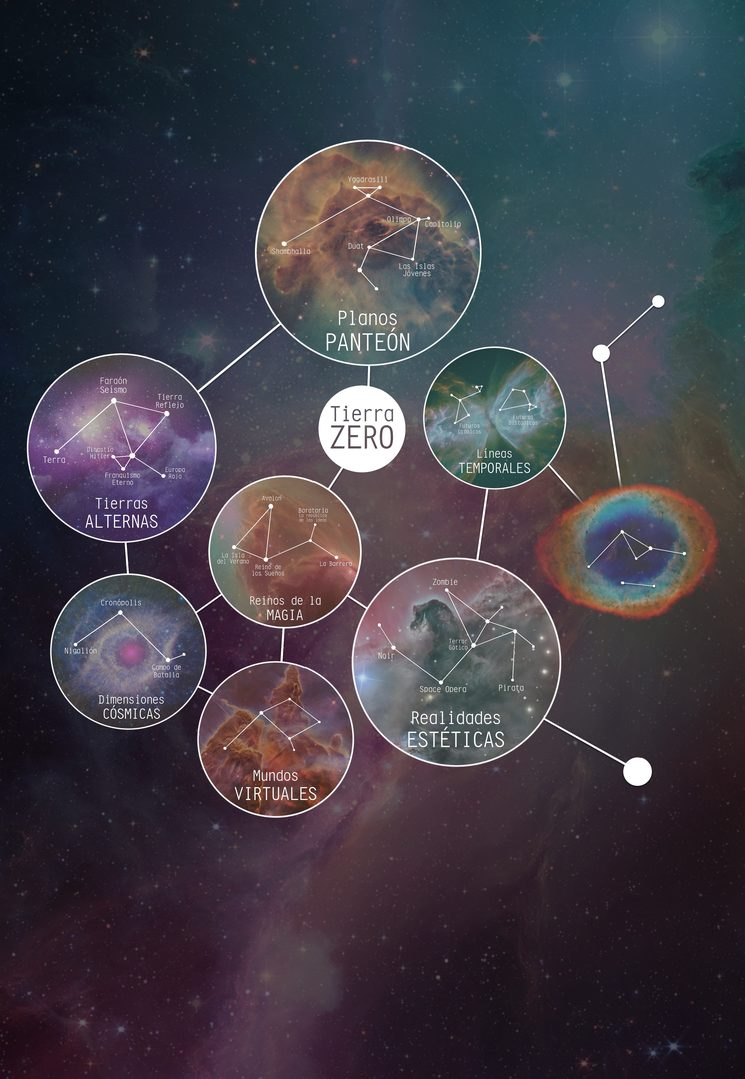 Mapa del Multiverso SHI 3ª por Samuel Hernández