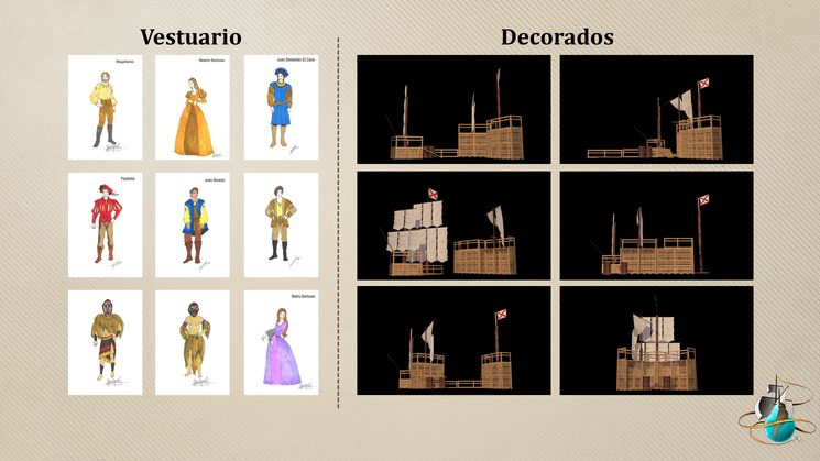 Diseños para la puesta en escena