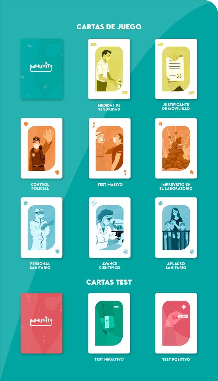 Los diferentes tipos de cartas.