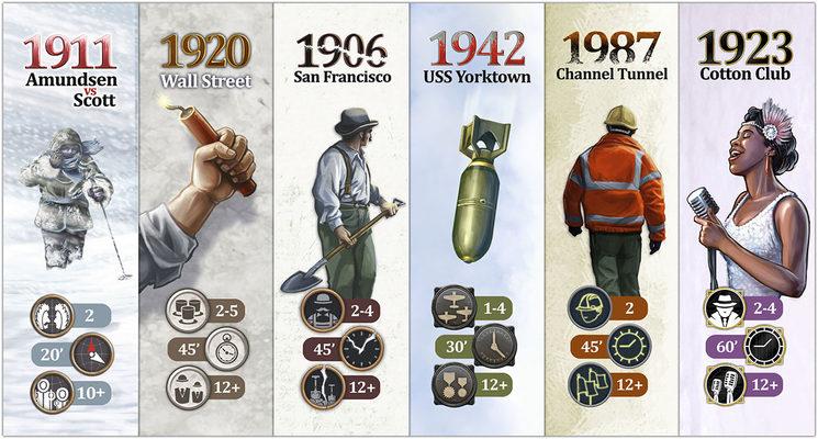 La Serie 1900 ordenada por año de publicación.