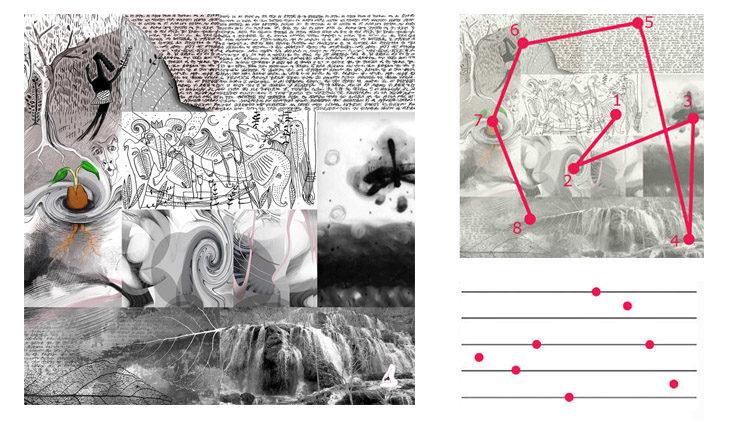 Mapa siete, secuencia de contagios y su transformación en notas.