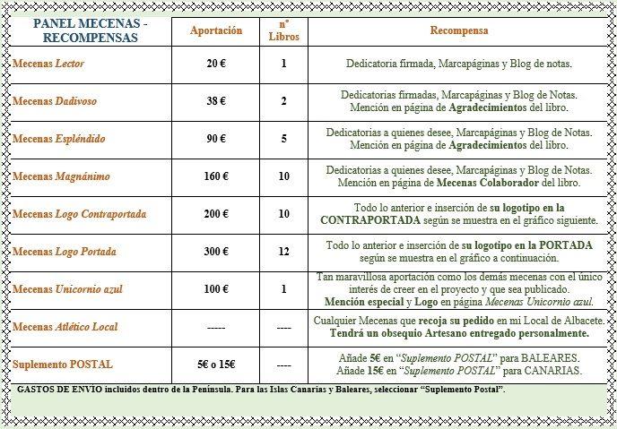 PANEL Mecenas-Recompensas.