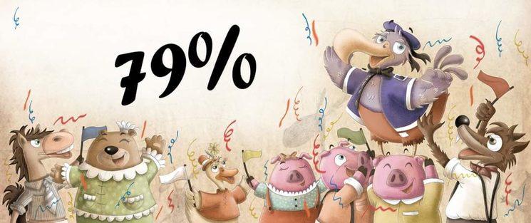 Nos falta el último empujón. 79% conseguido